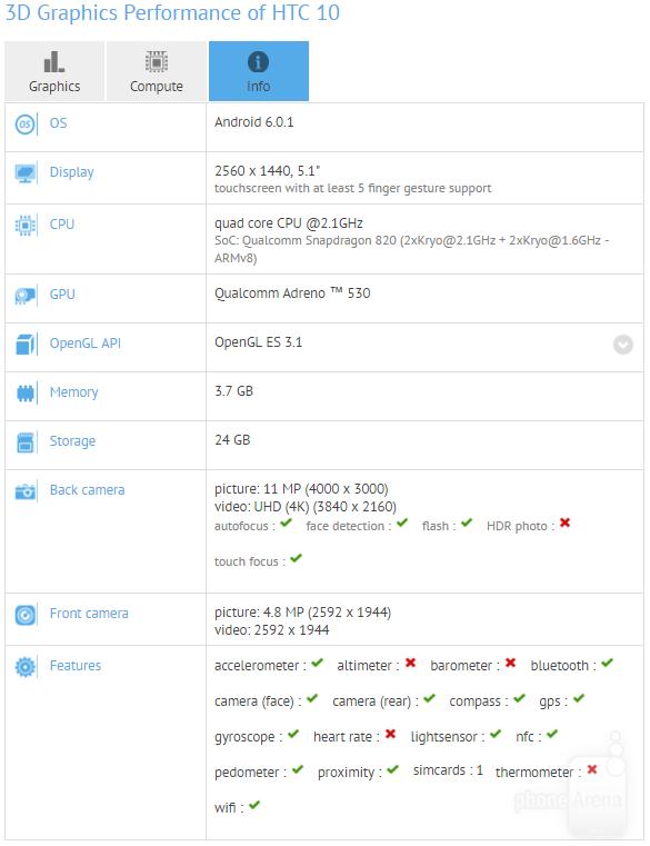 GFXBench HTC 10 - gfxbench.com