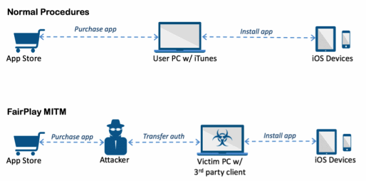 Infeksi malware melalui PC (Man-in-the-middle attack) - paloaltonetworks.com