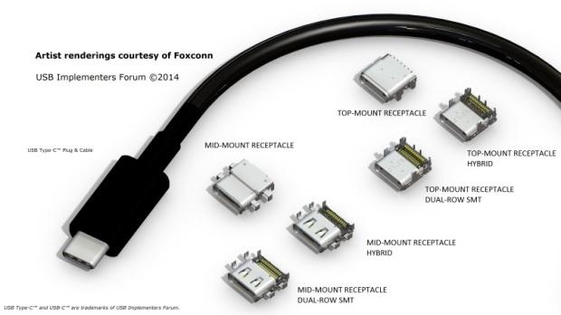 USB Type-C - foxconn.com