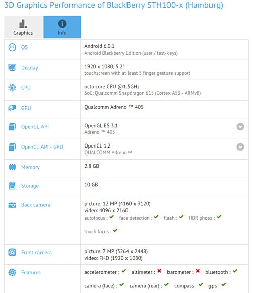 Informasi Blackberry 'Hamburg' - sumber GFXBench