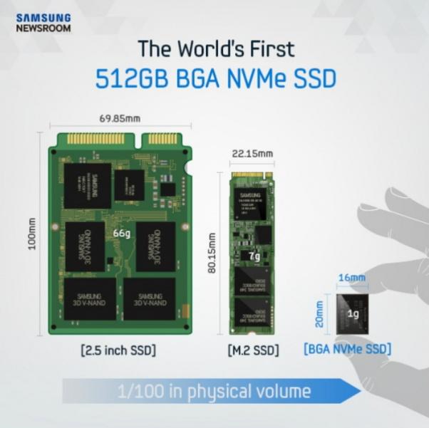 Samsung New SSD 1