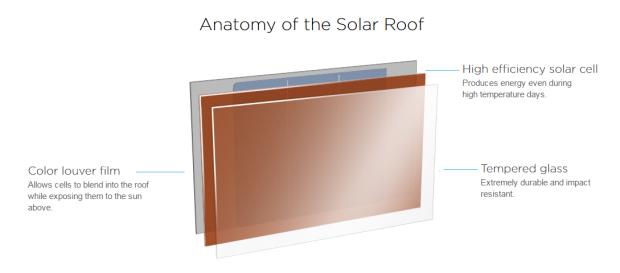 solarroof-anatomy
